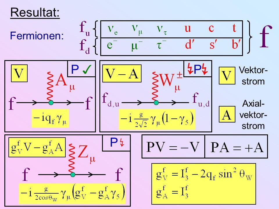 Resultat: Fermionen: Vektor- strom Axial- vektor- strom P P P