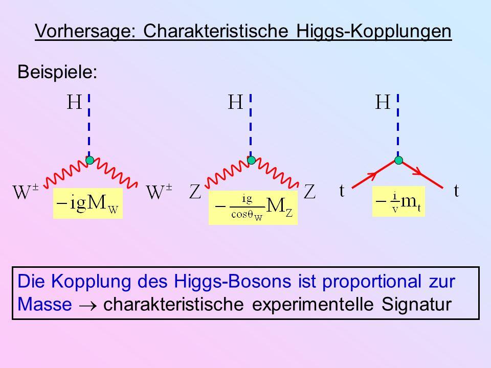 Vorhersage: Charakteristische Higgs-Kopplungen Beispiele: Die Kopplung des Higgs-Bosons ist proportional zur Masse charakteristische experimentelle Si