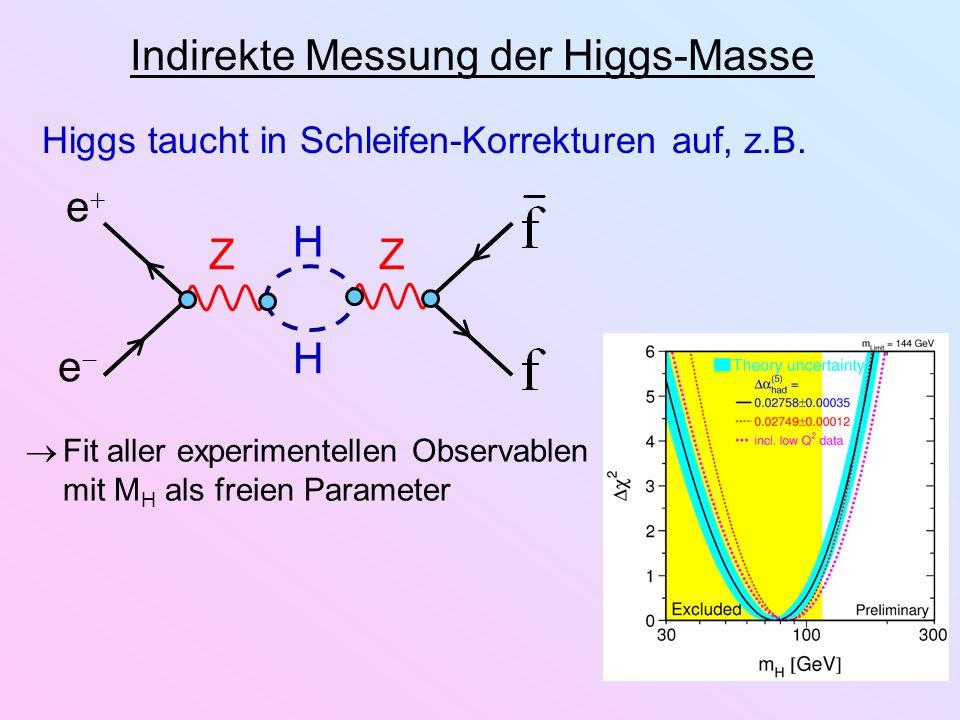 Indirekte Messung der Higgs-Masse Higgs taucht in Schleifen-Korrekturen auf, z.B. e e ZZ H H Fit aller experimentellen Observablen mit M H als freien