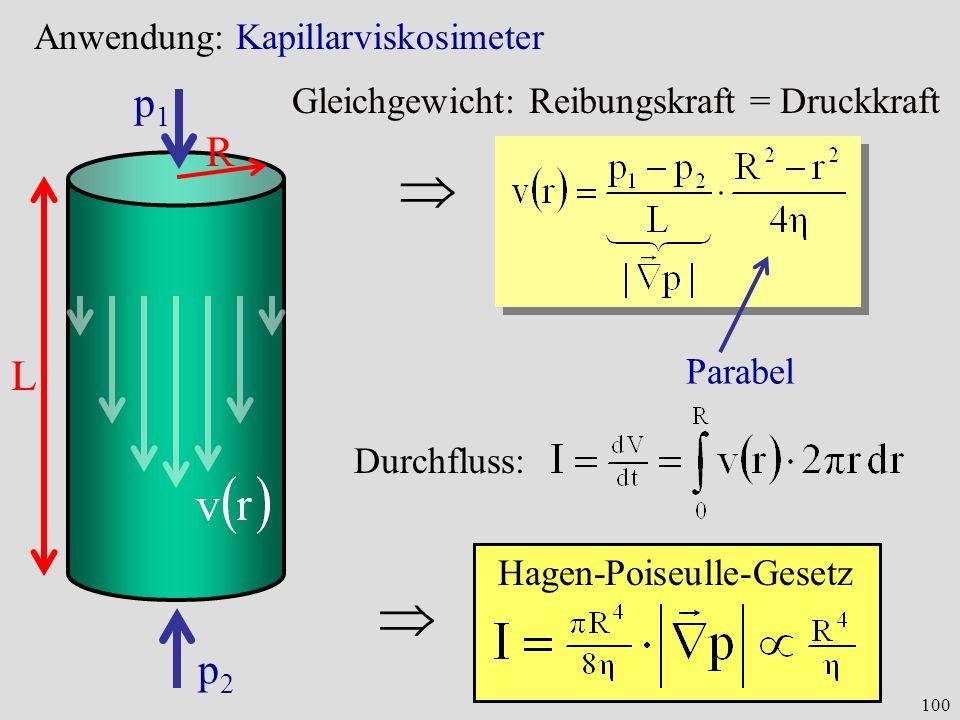 100 Anwendung: Kapillarviskosimeter R p1p1 p2p2 L Gleichgewicht: Reibungskraft = Druckkraft Parabel Durchfluss: Hagen-Poiseulle-Gesetz