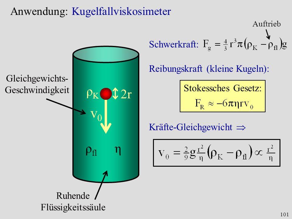 101 ρ fl η Ruhende Flüssigkeitssäule 2r ρKρK v0v0 Gleichgewichts- Geschwindigkeit Anwendung: Kugelfallviskosimeter Schwerkraft: Auftrieb Reibungskraft (kleine Kugeln): Stokessches Gesetz: Kräfte-Gleichgewicht