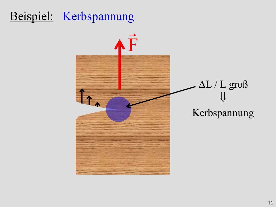 11 Beispiel: Kerbspannung ΔL / L groß Kerbspannung