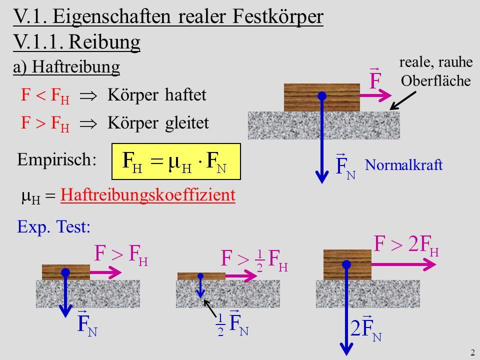 2 a) Haftreibung reale, rauhe Oberfläche Normalkraft F F H Körper haftet F F H Körper gleitet Empirisch: H Haftreibungskoeffizient Exp.