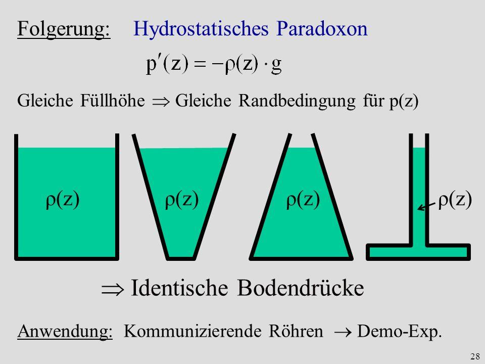 28 Folgerung: Hydrostatisches Paradoxon Identische Bodendrücke Anwendung: Kommunizierende Röhren Demo-Exp.