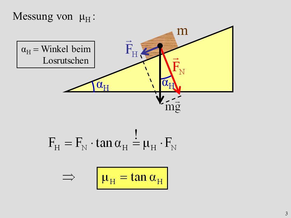 3 Messung von μ H : αHαH m αHαH α H Winkel beim Losrutschen !