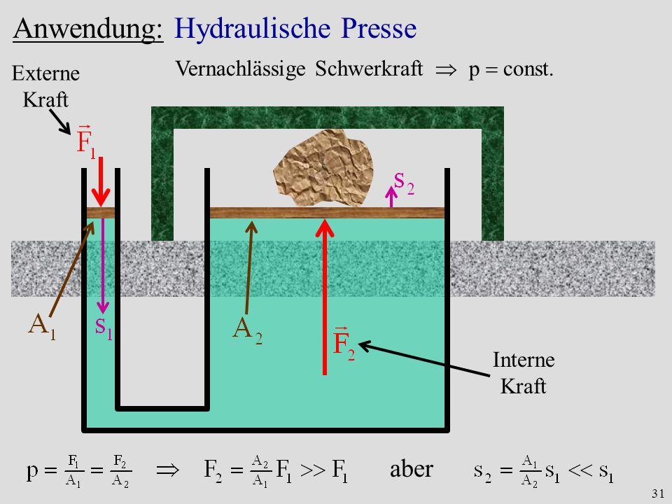 31 Anwendung: Hydraulische Presse Externe Kraft Interne Kraft aber Vernachlässige Schwerkraft p const.