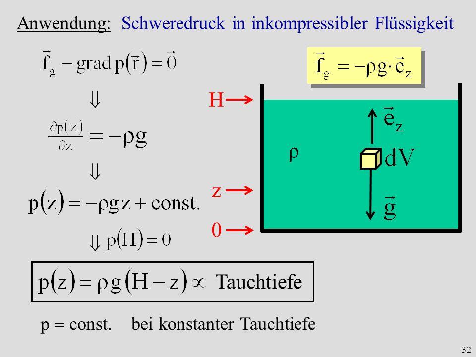 32 Anwendung: Schweredruck in inkompressibler Flüssigkeit 0 z H ρ p const.