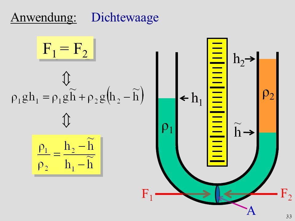 33 h1h1 h2h2 ρ1ρ1 ρ2ρ2 Anwendung: Dichtewaage A F1F1 F2F2 F 1 = F 2