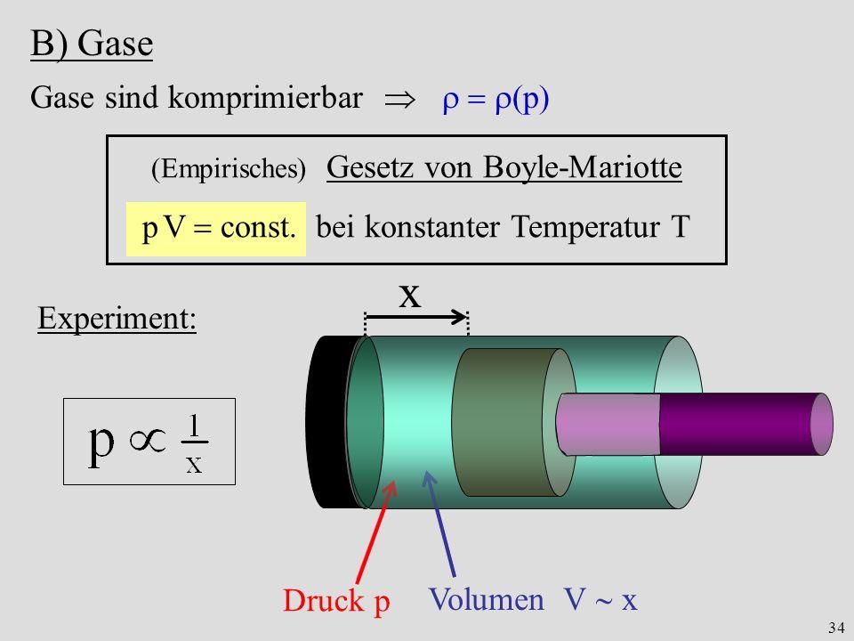 34 B) Gase Gase sind komprimierbar p (Empirisches) Gesetz von Boyle-Mariotte p V const.