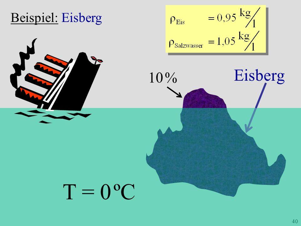 40 Beispiel: Eisberg T = 0 ºC Eisberg 10 %