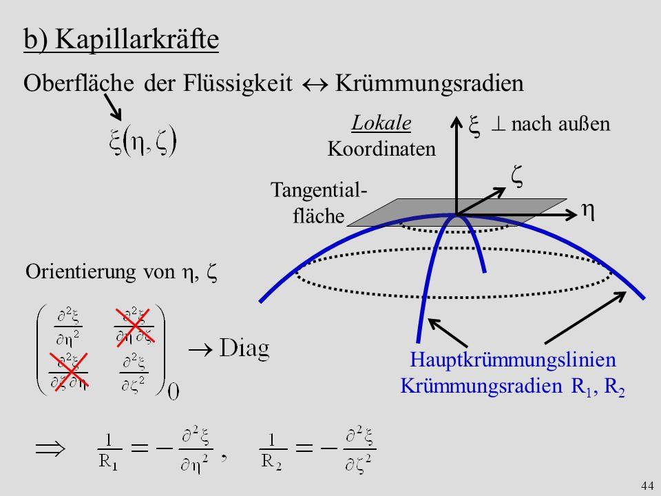 44 b) Kapillarkräfte Oberfläche der Flüssigkeit Krümmungsradien Orientierung von, nach außen Tangential- fläche Hauptkrümmungslinien Krümmungsradien R 1, R 2 Lokale Koordinaten