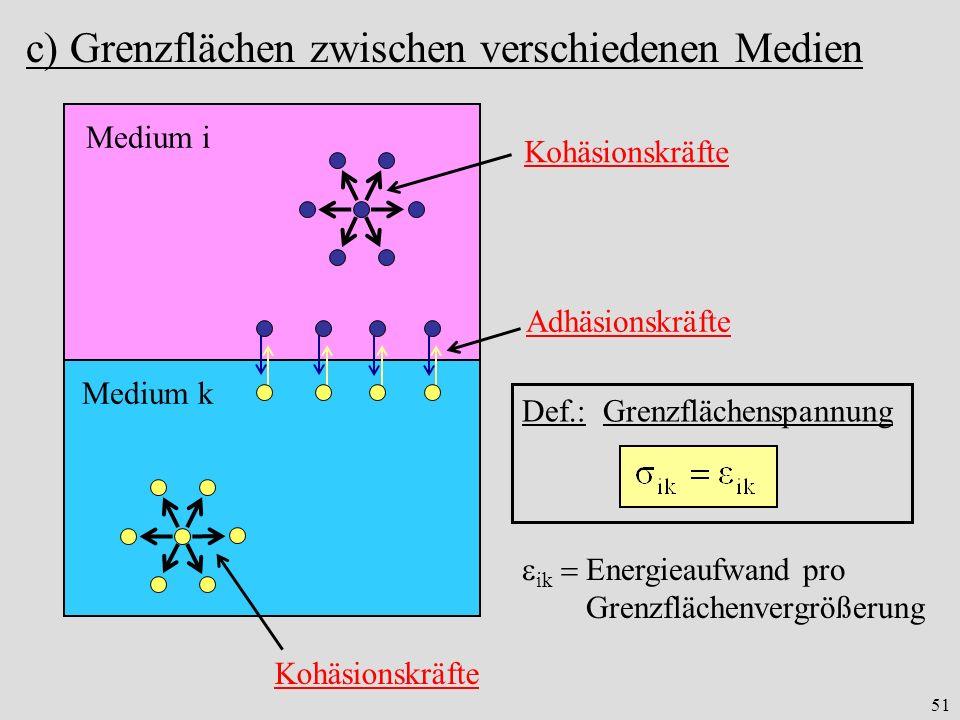 51 c) Grenzflächen zwischen verschiedenen Medien Medium i Medium k Kohäsionskräfte Adhäsionskräfte Def.: Grenzflächenspannung ik Energieaufwand pro Grenzflächenvergrößerung