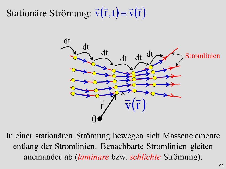 65 Stationäre Strömung: 0 Stromlinien In einer stationären Strömung bewegen sich Massenelemente entlang der Stromlinien.