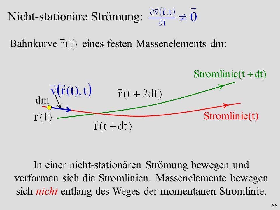 66 Stromlinie(t dt) Nicht-stationäre Strömung: In einer nicht-stationären Strömung bewegen und verformen sich die Stromlinien.