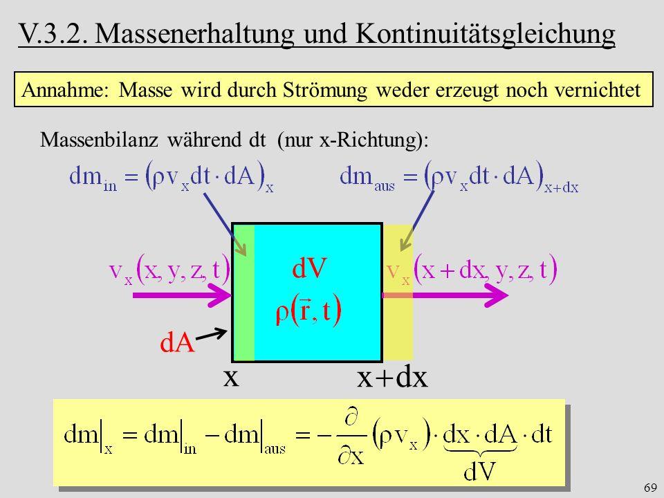 69 Annahme: Masse wird durch Strömung weder erzeugt noch vernichtet Massenbilanz während dt (nur x-Richtung): x x dx dV dA V.3.2.
