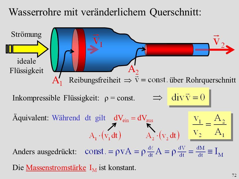 72 Wasserrohre mit veränderlichem Querschnitt: A1A1 A2A2 Strömung ideale Flüssigkeit Inkompressible Flüssigkeit: ρ = const.