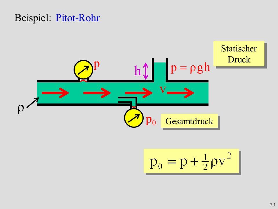 79 Beispiel: Pitot-Rohr p p0p0 v ρ h p ρ g h Statischer Druck Gesamtdruck