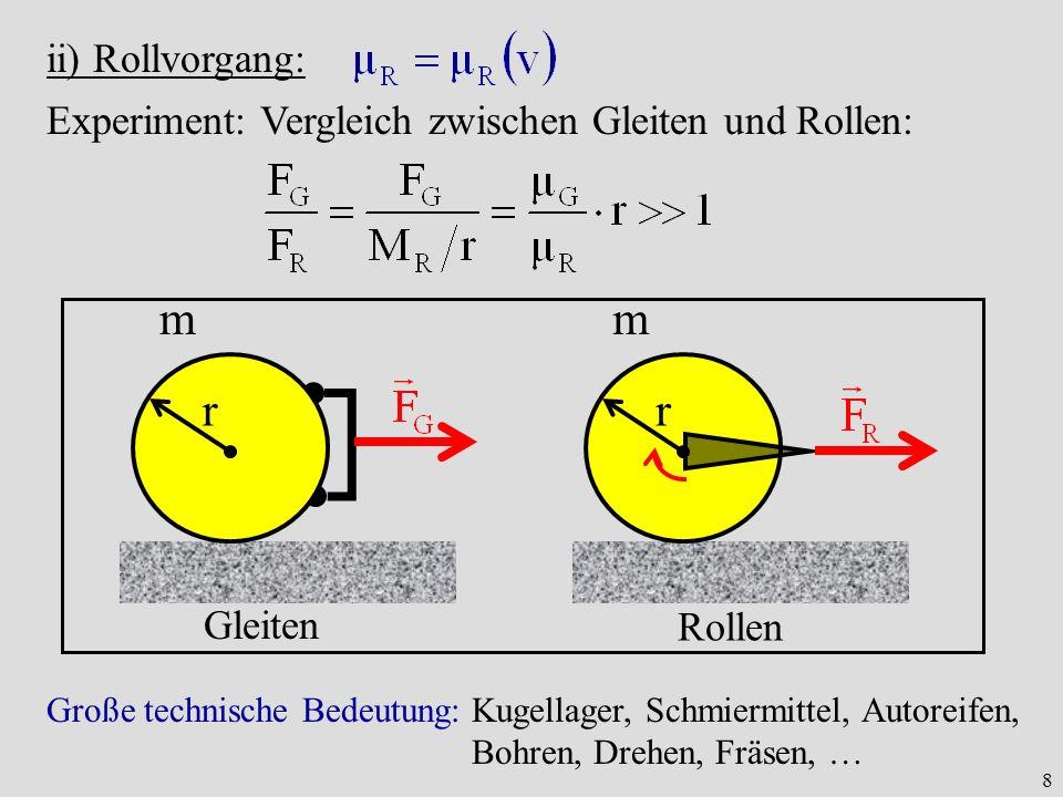 8 ii) Rollvorgang: Experiment: Vergleich zwischen Gleiten und Rollen: Große technische Bedeutung:Kugellager, Schmiermittel, Autoreifen, Bohren, Drehen, Fräsen, m r Gleiten m r Rollen
