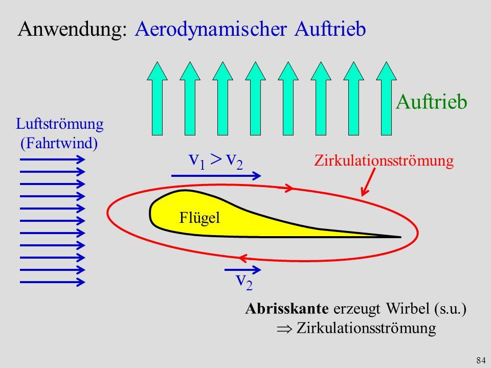 84 Anwendung: Aerodynamischer Auftrieb Flügel Zirkulationsströmung Luftströmung (Fahrtwind) v 1 v 2 v2v2 Auftrieb Abrisskante erzeugt Wirbel (s.u.) Zirkulationsströmung
