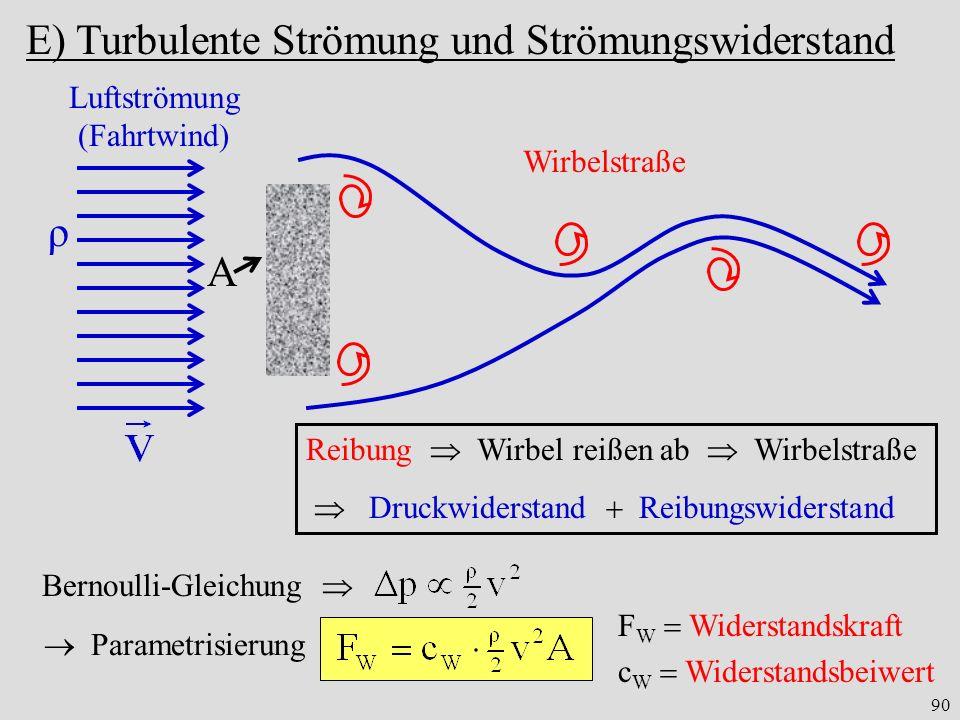 90 E) Turbulente Strömung und Strömungswiderstand Luftströmung (Fahrtwind) ρ A Wirbelstraße Reibung Wirbel reißen ab Wirbelstraße Druckwiderstand Reibungswiderstand Bernoulli-Gleichung Parametrisierung F W Widerstandskraft c W Widerstandsbeiwert