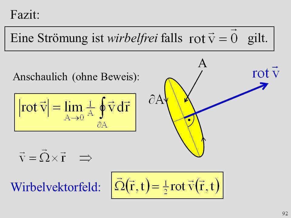 92 Fazit: Eine Strömung ist wirbelfrei falls gilt. A Anschaulich (ohne Beweis): Wirbelvektorfeld: