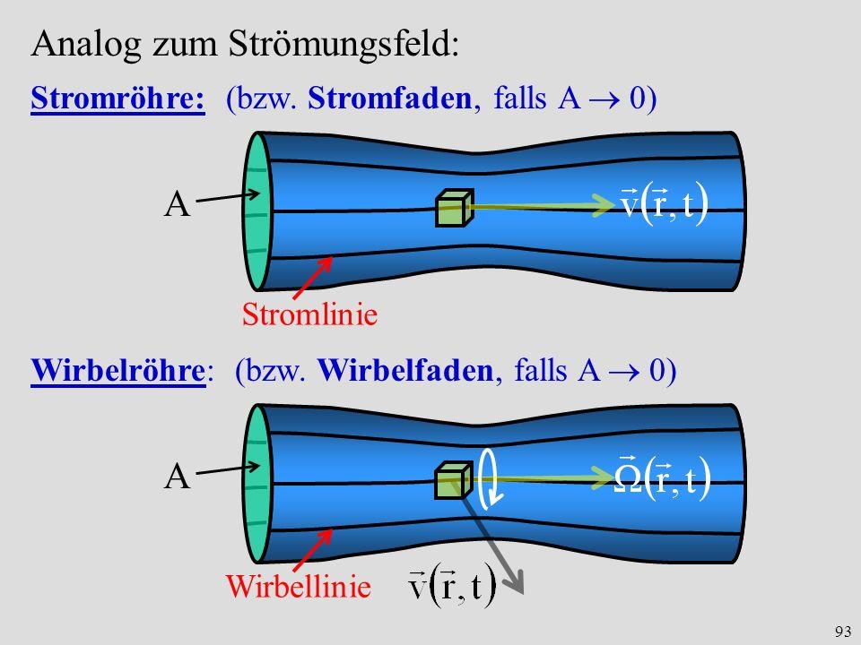 93 Analog zum Strömungsfeld: Stromlinie A Stromröhre: (bzw.