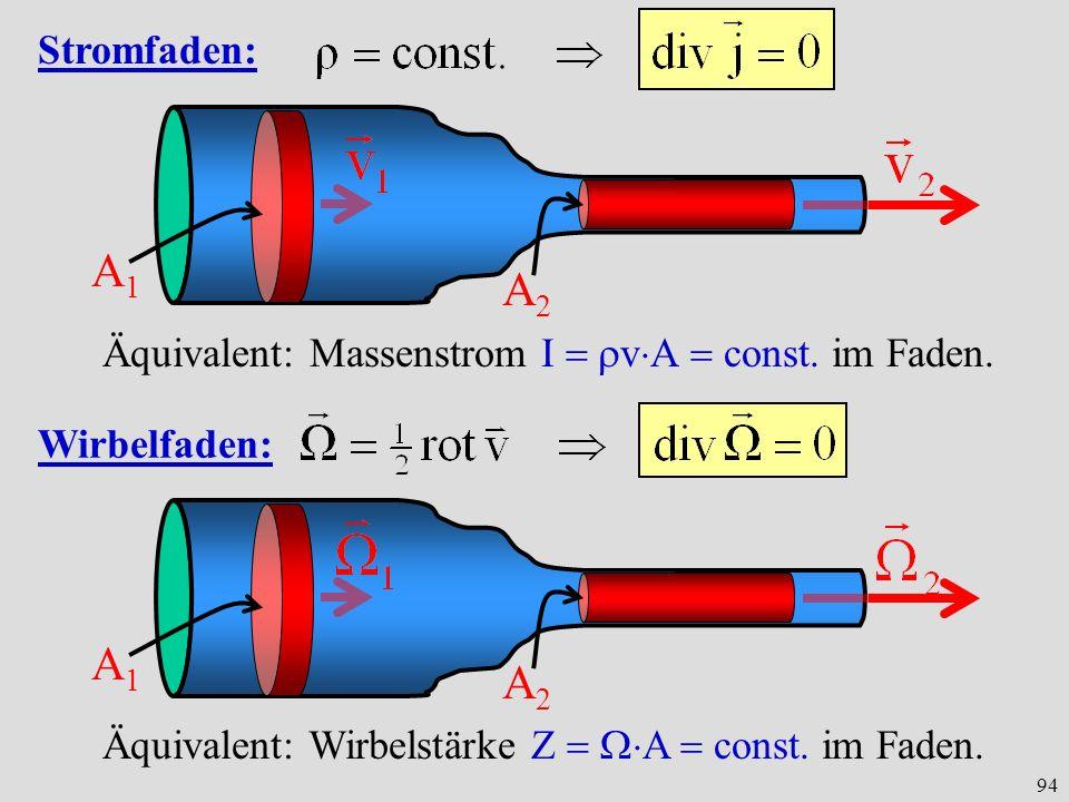 94 A1A1 A2A2 Stromfaden: Wirbelfaden: Äquivalent: Massenstrom I v A const.