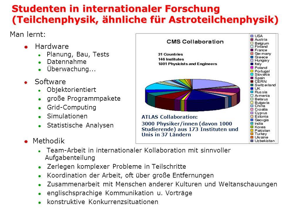 Studenten in internationaler Forschung (Teilchenphysik, ähnliche für Astroteilchenphysik) Man lernt: Hardware Planung, Bau, Tests Datennahme Überwachung...