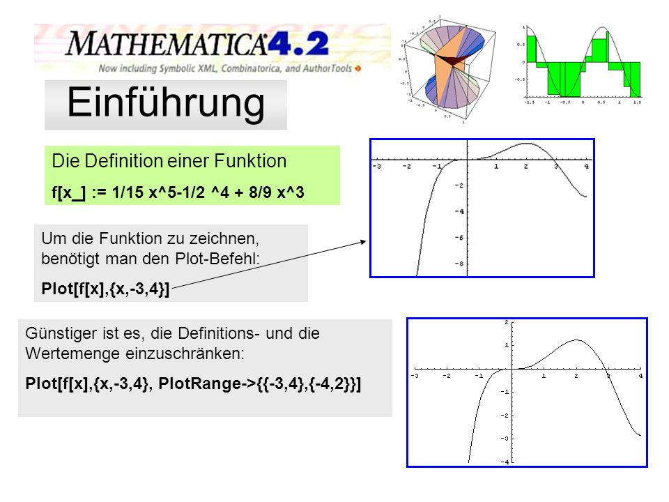 Einführung Die Definition einer Funktion f[x_] := 1/15 x^5-1/2 ^4 + 8/9 x^3 Um die Funktion zu zeichnen, benötigt man den Plot-Befehl: Plot[f[x],{x,-3