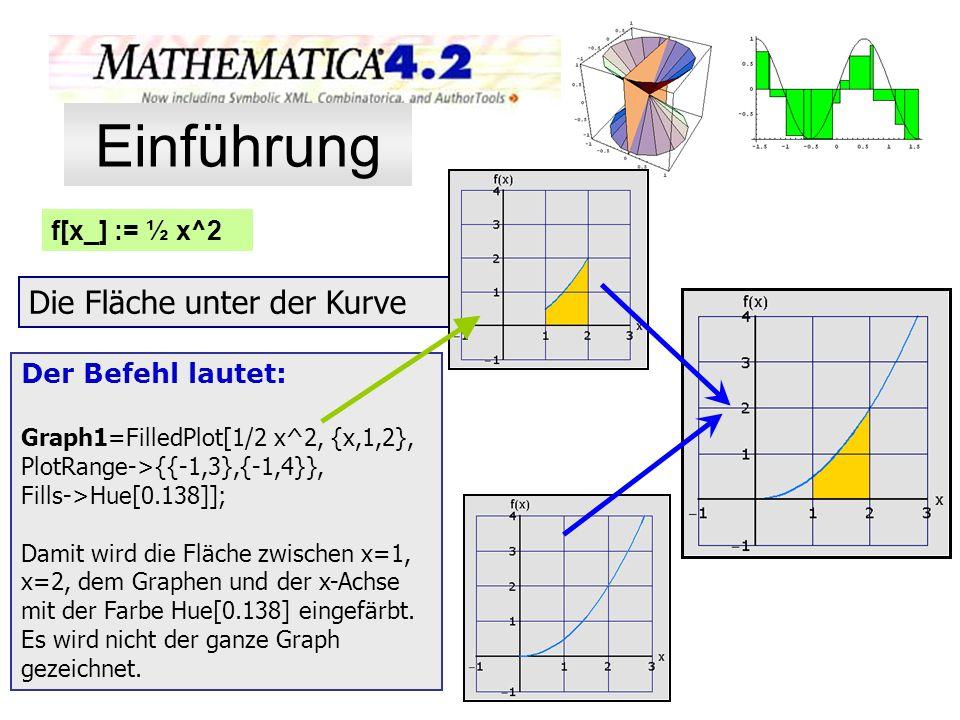 f[x_] := ½ x^2 Die Fläche unter der Kurve Der Befehl lautet: Graph1=FilledPlot[1/2 x^2, {x,1,2}, PlotRange->{{-1,3},{-1,4}}, Fills->Hue[0.138]]; Damit