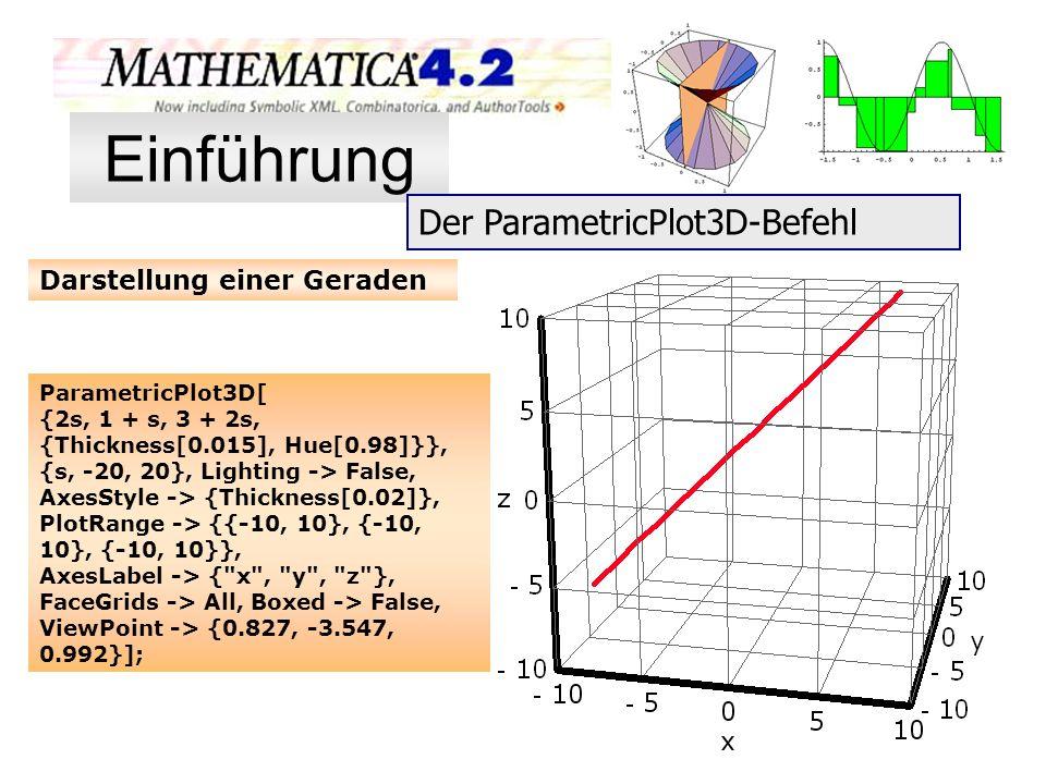Darstellung einer Geraden ParametricPlot3D[ {2s, 1 + s, 3 + 2s, {Thickness[0.015], Hue[0.98]}}, {s, -20, 20}, Lighting -> False, AxesStyle -> {Thickne