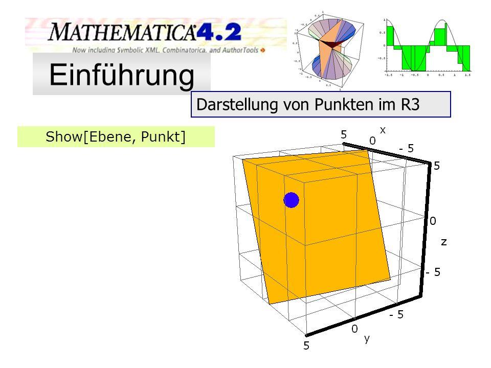 Einführung Darstellung von Punkten im R3 Show[Ebene, Punkt]