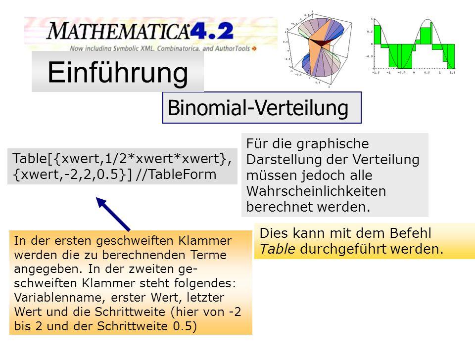 Binomial-Verteilung In der ersten geschweiften Klammer werden die zu berechnenden Terme angegeben. In der zweiten ge- schweiften Klammer steht folgend