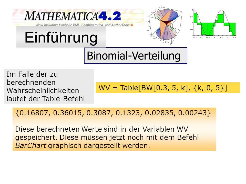 Binomial-Verteilung {0.16807, 0.36015, 0.3087, 0.1323, 0.02835, 0.00243} Diese berechneten Werte sind in der Variablen WV gespeichert. Diese müssen je