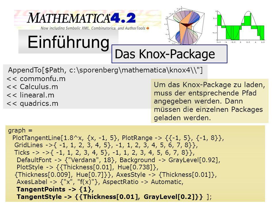 AppendTo[$Path, c:\sporenberg\mathematica\knox4\\