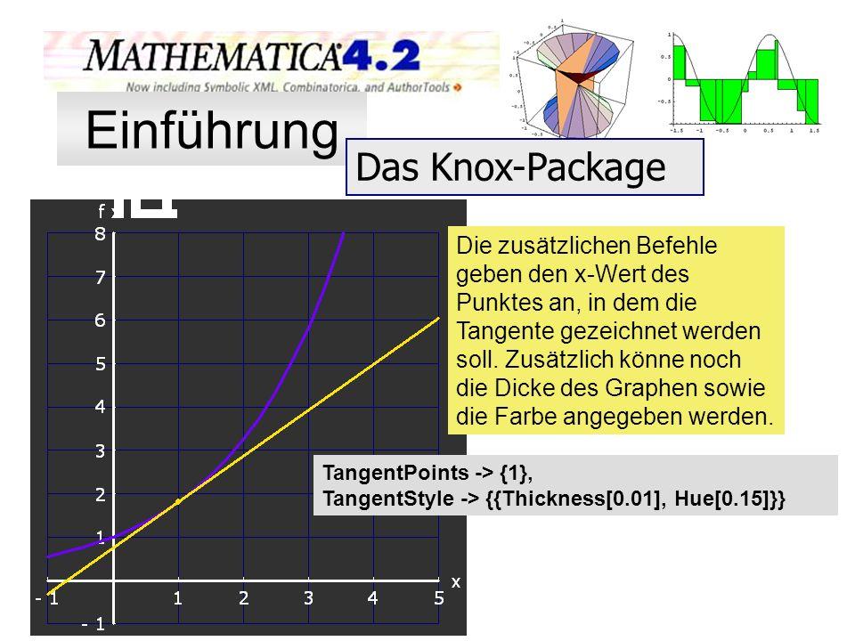 TangentPoints -> {1}, TangentStyle -> {{Thickness[0.01], Hue[0.15]}} Die zusätzlichen Befehle geben den x-Wert des Punktes an, in dem die Tangente gez