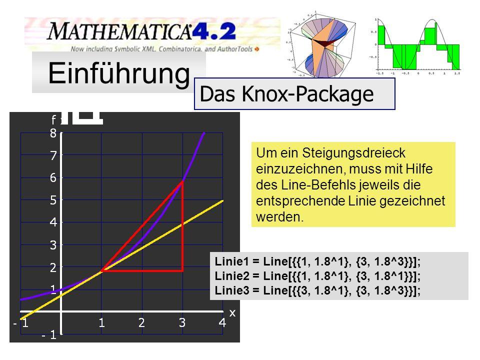 Um ein Steigungsdreieck einzuzeichnen, muss mit Hilfe des Line-Befehls jeweils die entsprechende Linie gezeichnet werden. Linie1 = Line[{{1, 1.8^1}, {