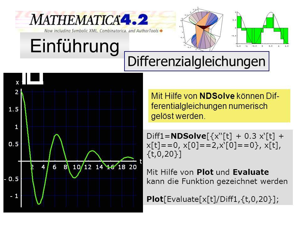 Mit Hilfe von NDSolve können Dif- ferentialgleichungen numerisch gelöst werden. Diff1=NDSolve[{x[t] + 0.3 x[t] + x[t]==0, x[0]==2,x[0]==0}, x[t], {t,0