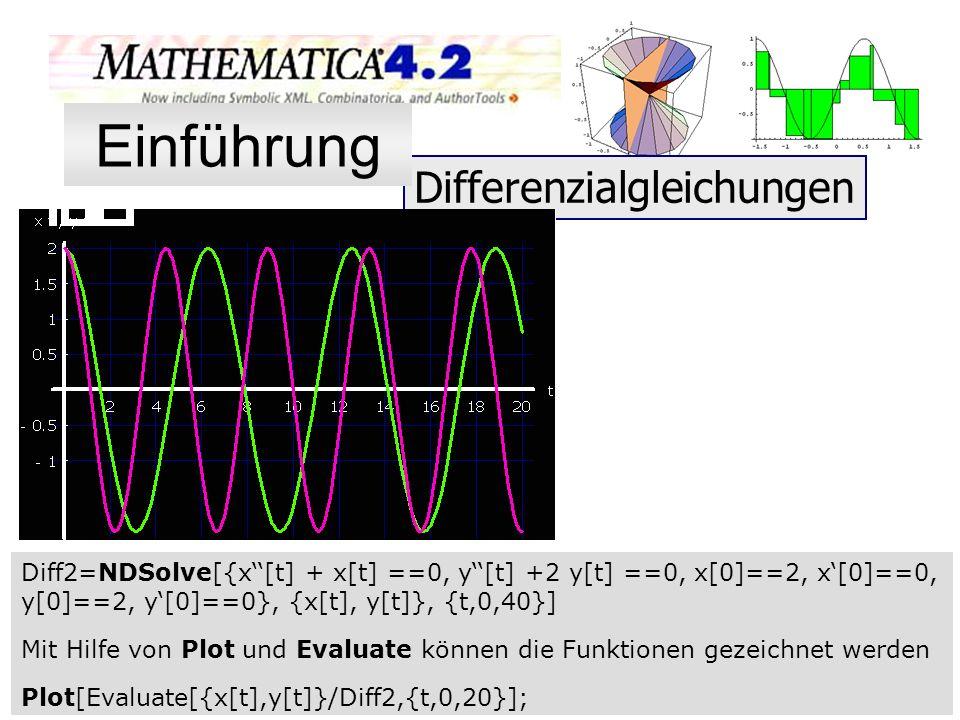 Diff2=NDSolve[{x[t] + x[t] ==0, y[t] +2 y[t] ==0, x[0]==2, x[0]==0, y[0]==2, y[0]==0}, {x[t], y[t]}, {t,0,40}] Mit Hilfe von Plot und Evaluate können