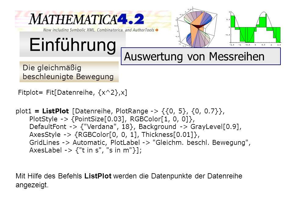 Die gleichmäßig beschleunigte Bewegung Einführung Auswertung von Messreihen Fitplot= Fit[Datenreihe, {x^2},x] plot1 = ListPlot [Datenreihe, PlotRange