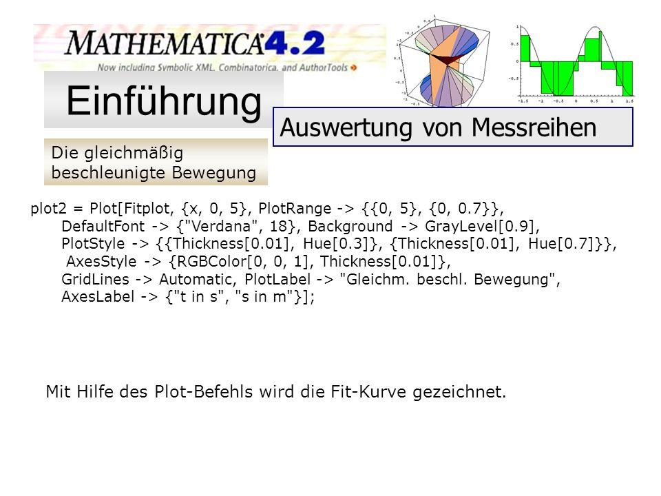 Die gleichmäßig beschleunigte Bewegung Einführung Auswertung von Messreihen plot2 = Plot[Fitplot, {x, 0, 5}, PlotRange -> {{0, 5}, {0, 0.7}}, DefaultF