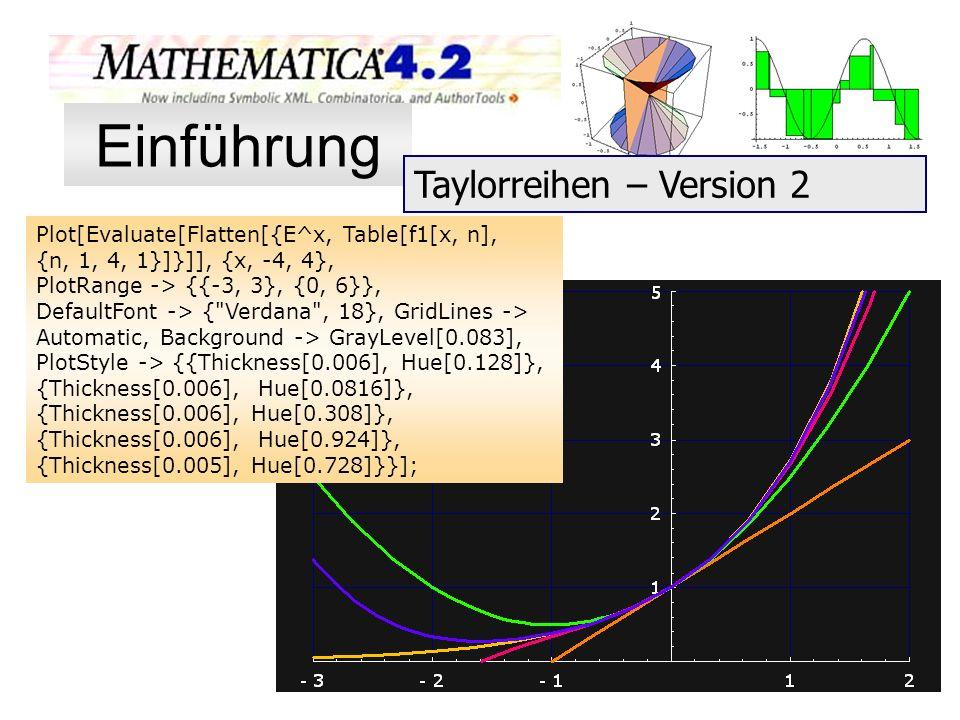 Plot[Evaluate[Flatten[{E^x, Table[f1[x, n], {n, 1, 4, 1}]}]], {x, -4, 4}, PlotRange -> {{-3, 3}, {0, 6}}, DefaultFont -> {