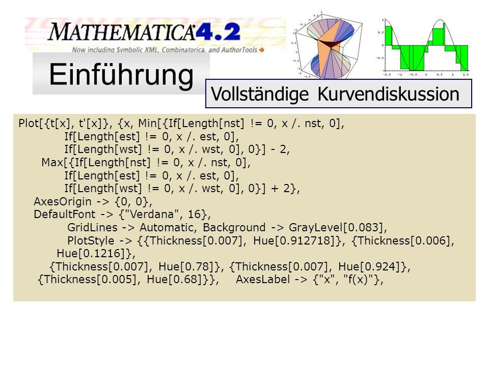 Plot[{t[x], t'[x]}, {x, Min[{If[Length[nst] != 0, x /. nst, 0], If[Length[est] != 0, x /. est, 0], If[Length[wst] != 0, x /. wst, 0], 0}] - 2, Max[{If