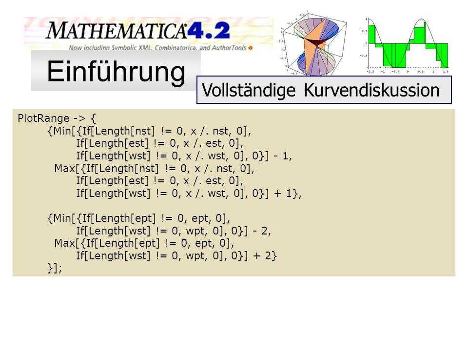 PlotRange -> { {Min[{If[Length[nst] != 0, x /. nst, 0], If[Length[est] != 0, x /. est, 0], If[Length[wst] != 0, x /. wst, 0], 0}] - 1, Max[{If[Length[