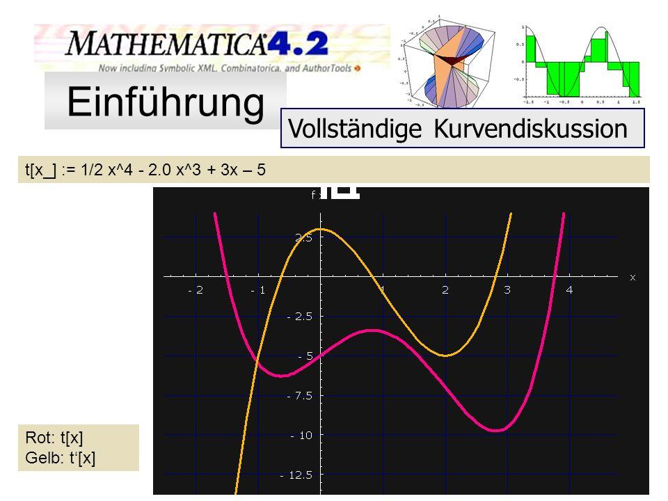 t[x_] := 1/2 x^4 - 2.0 x^3 + 3x – 5 Rot: t[x] Gelb: t[x] Einführung Vollständige Kurvendiskussion