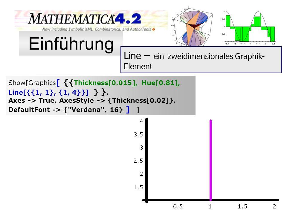 Einführung Line – ein zweidimensionales Graphik- Element Show[Graphics [ { { Thickness[0.015], Hue[0.81], Line[{{1, 1}, {1, 4}}] } }, Axes -> True, Ax