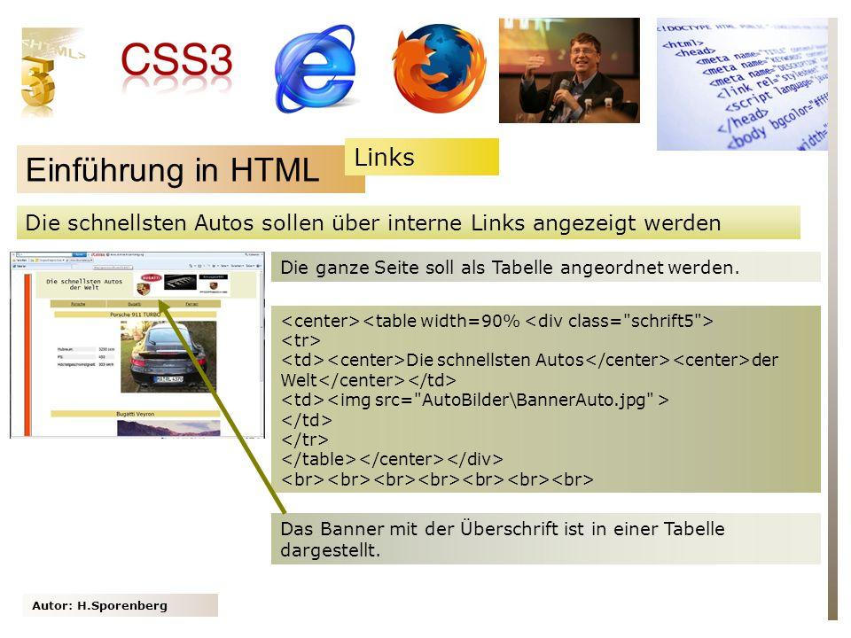 Autor: H.Sporenberg Einführung in HTML Die schnellsten Autos sollen über interne Links angezeigt werden Die ganze Seite soll als Tabelle angeordnet werden.