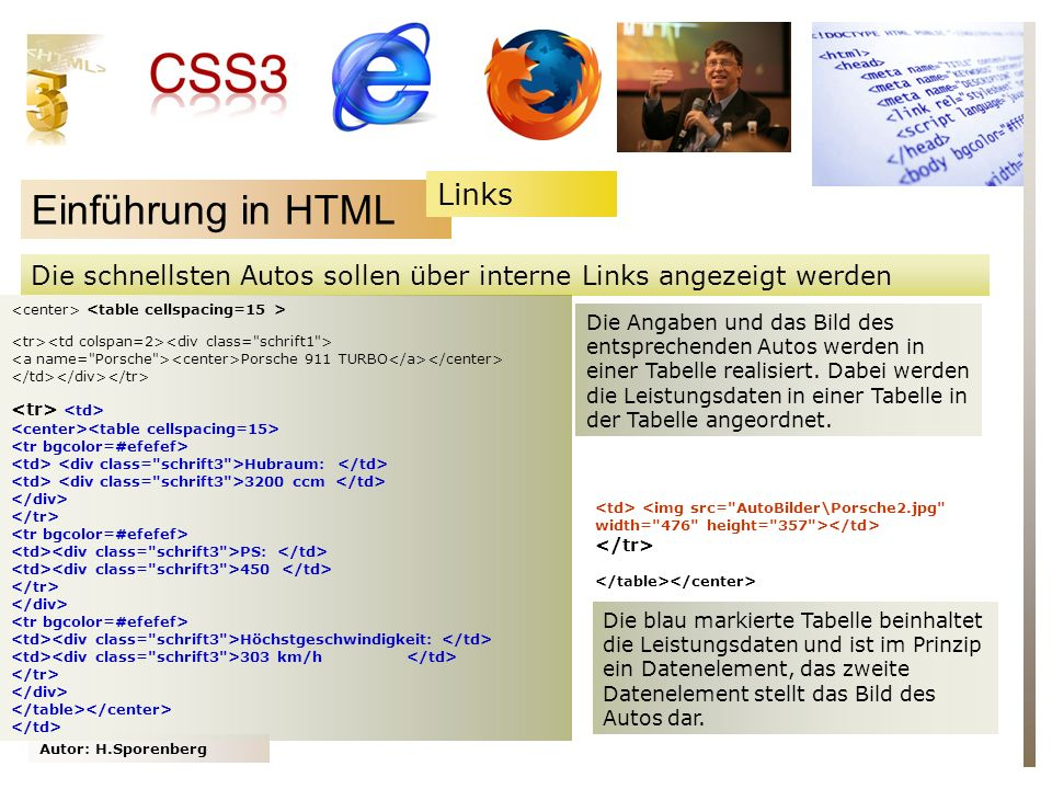 Autor: H.Sporenberg Einführung in HTML Die schnellsten Autos sollen über interne Links angezeigt werden Die Angaben und das Bild des entsprechenden Autos werden in einer Tabelle realisiert.
