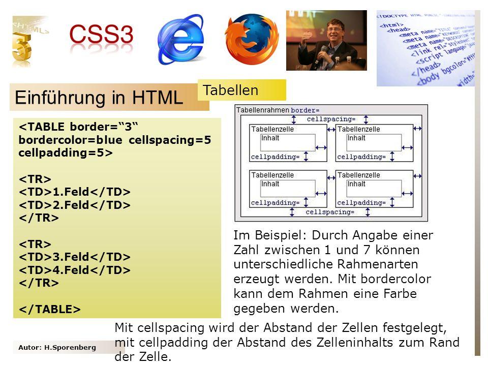 Autor: H.Sporenberg Einführung in HTML 1.Feld 2.Feld 3.Feld 4.Feld Im Beispiel: Durch Angabe einer Zahl zwischen 1 und 7 können unterschiedliche Rahmenarten erzeugt werden.