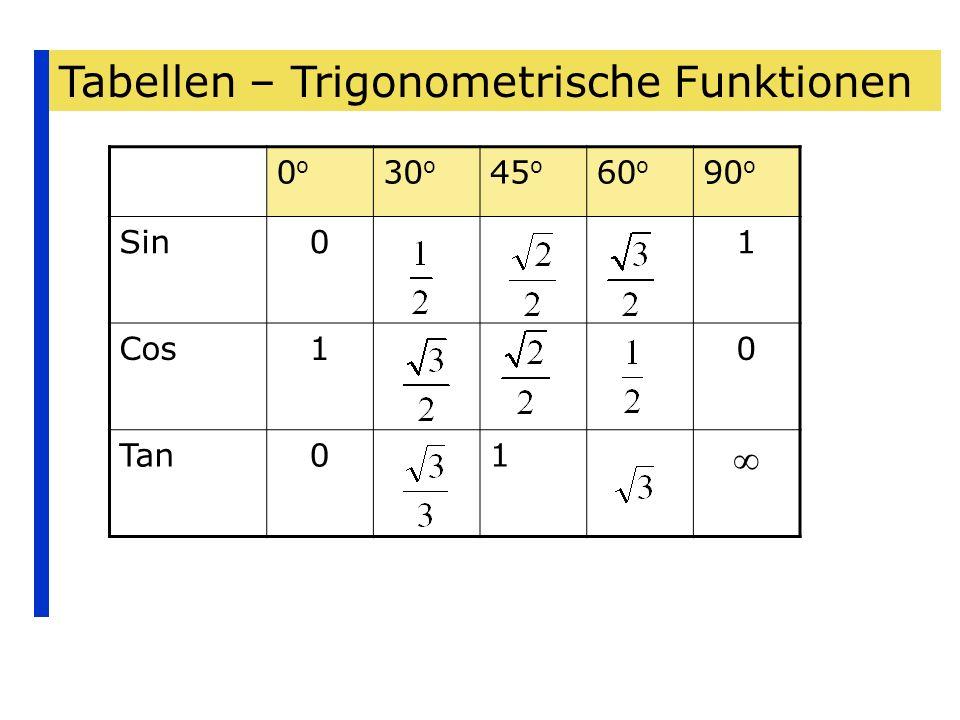 Tabellen – Trigonometrische Funktionen 0o0o 30 o 45 o 60 o 90 o Sin01 Cos10 Tan01